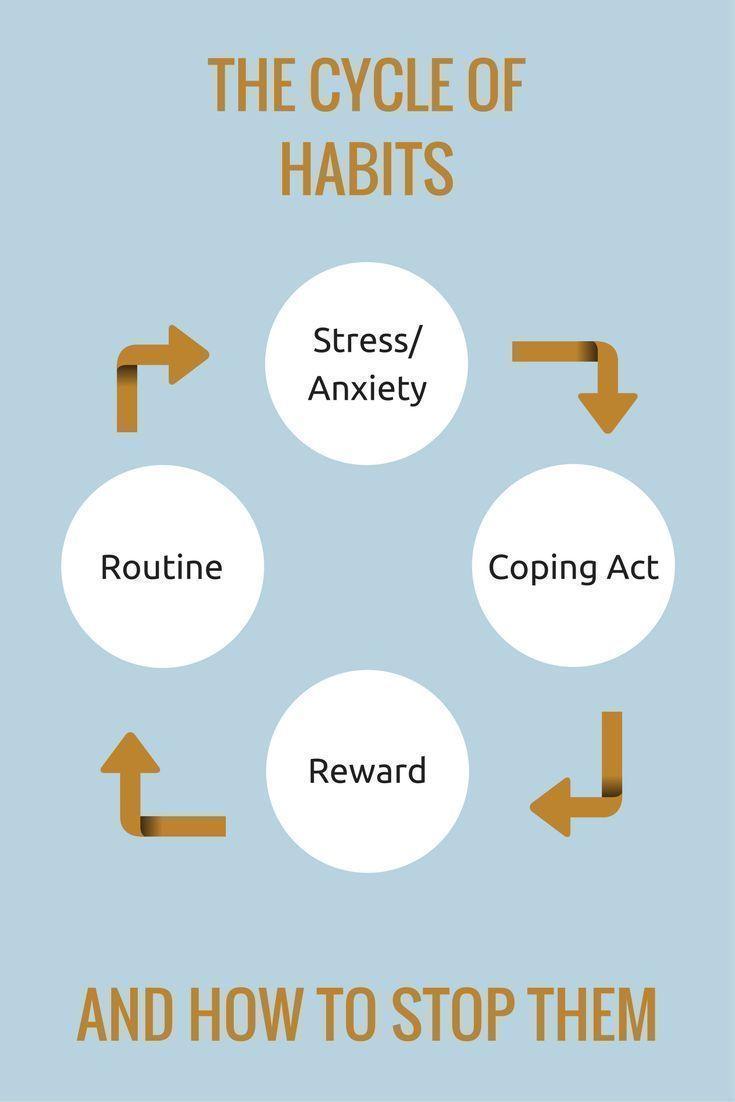 How to break habits the effective way!
