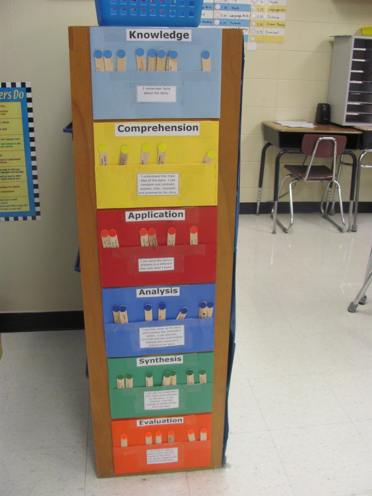 Bloom's taxonomy questions.Pockets for each level and popsicle sticks with a question.