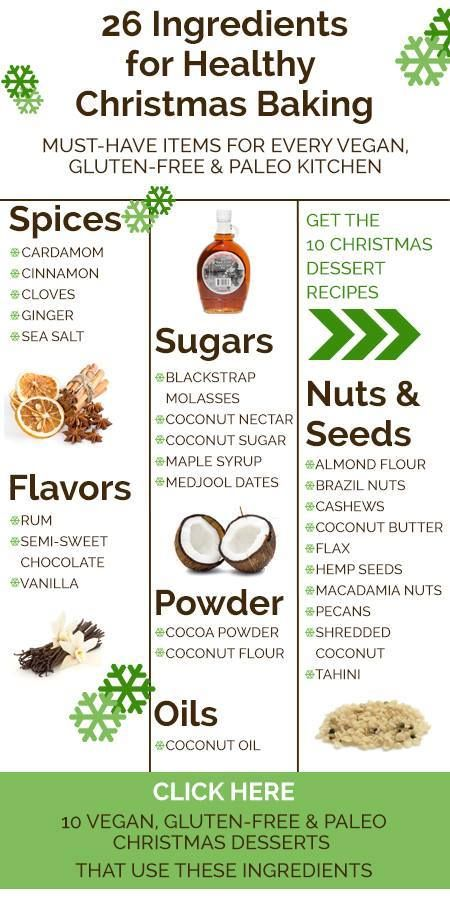 Good stuff from Healthful Pursuit! (except she forgot raw honey - the best!)