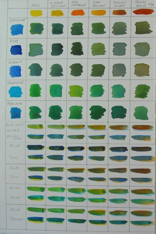 Watercolour pigment chart (Winsor Newton only?)