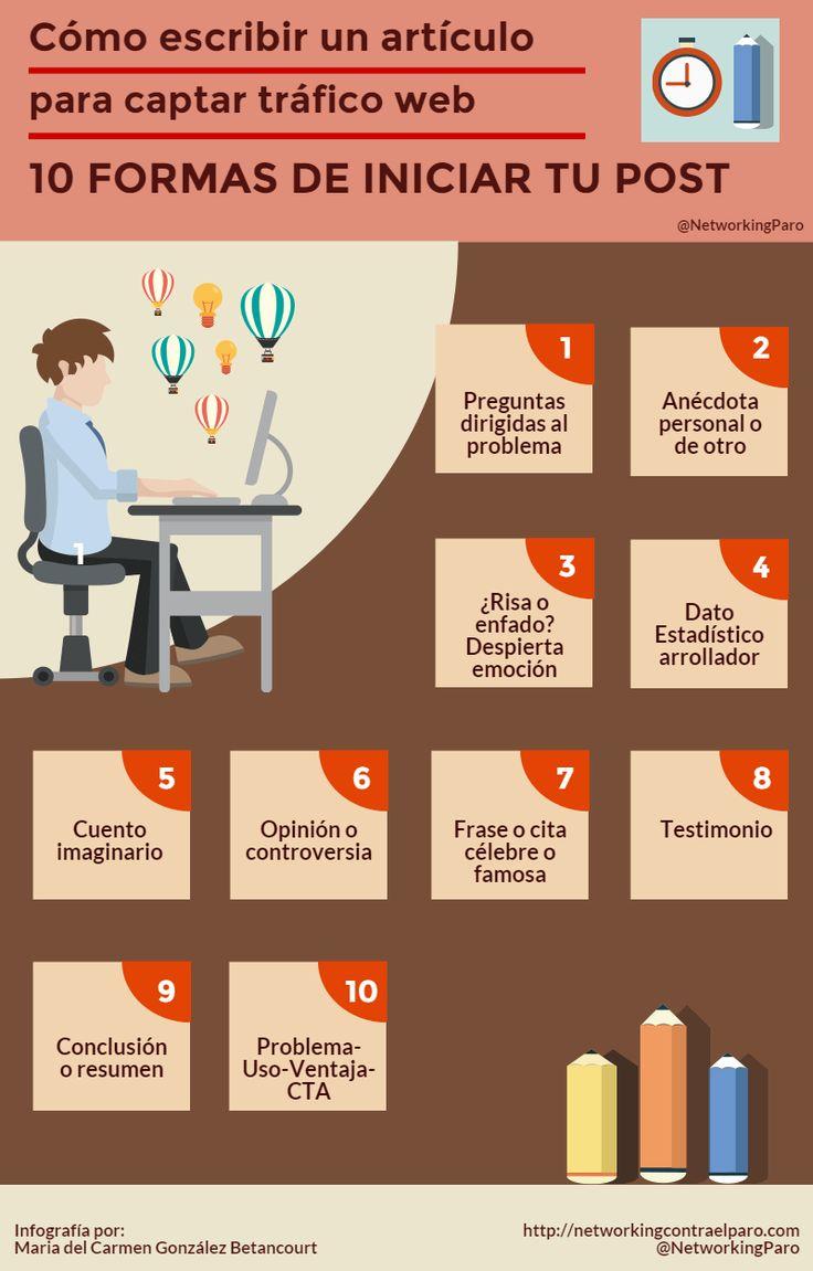 10 formas de comenzar un post para tu Blog #infografia #infographic #socialmedia
