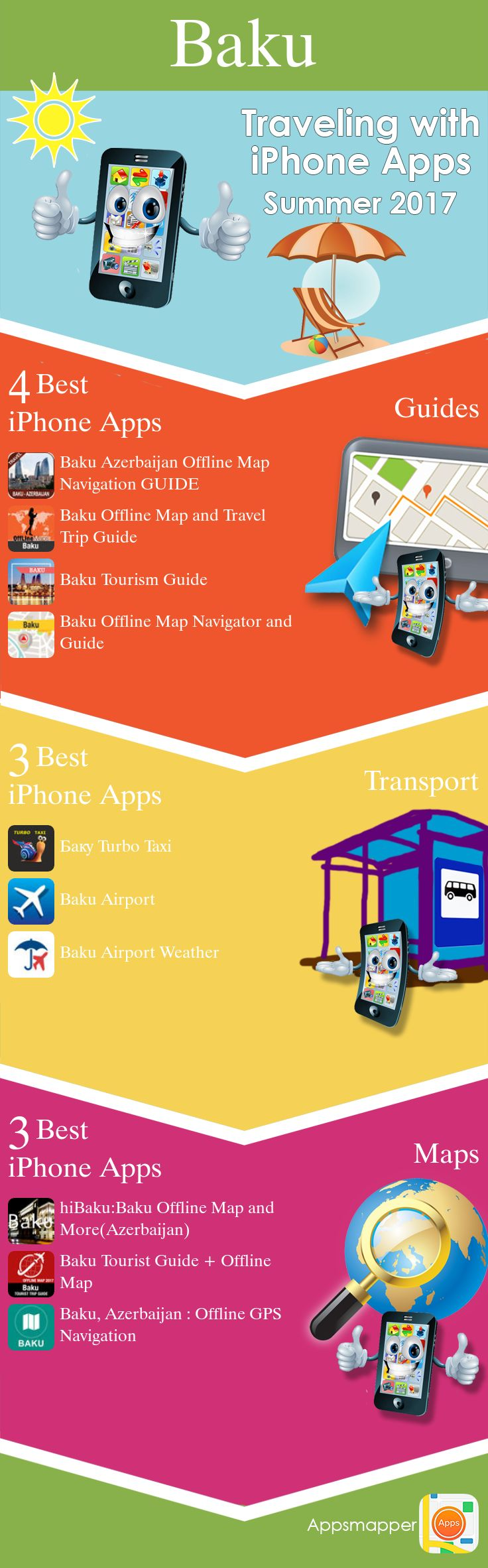 Baku iPhone apps: Travel Guides, Maps, Transportation, Biking, Museums, Parking, Sport and apps for Students.
