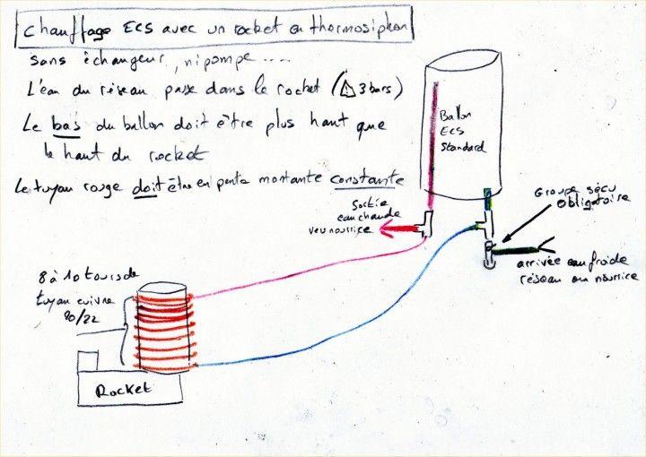 17 id es propos de po le rocket sur pinterest - Fabrication d un bouilleur pour poele ...
