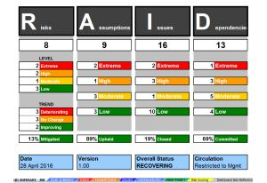 Excel RAID Log and Dashboard Template