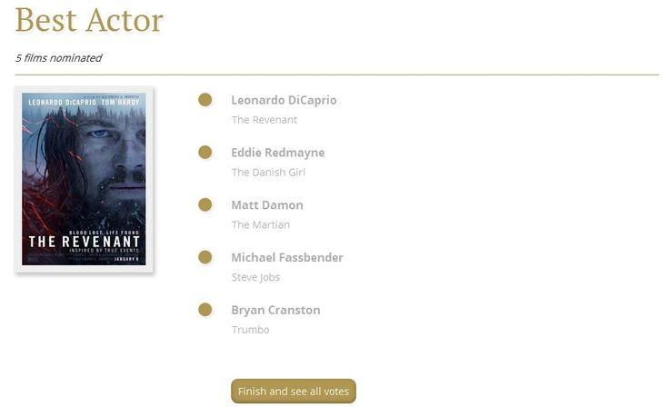 """Who is your choice? Here are the nominees for the BAFTA Award in the """"Best actor"""" section: Leonardo DiCaprio (The Revenant), Eddie Redmayne (The Danish Girl), Matt Damon (The Martian), Michael Fassbinder (Steve Jobs) and Bryan Cranston (Trumbo). This Sunday, 14th February the winner will be announced so take a guess at our BAFTA poll now, vote for your favourites and possibly win 6 free months of our subscription! http://bit.ly/1PzGbMz."""