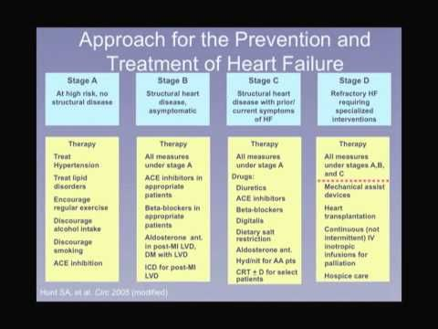 Heart Failure: Causes Treatments and Living Well - YouTube
