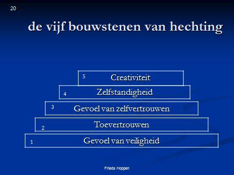 De vijf bouwstenen van Hechting van Truus Bakker. Een ontwikkelingspsychologisch onderbouwd model. Wanneer een lagere bouwsteen smal is in vergelijking met boveniggende bouwstenen, ontstaat een wankel evenwicht...