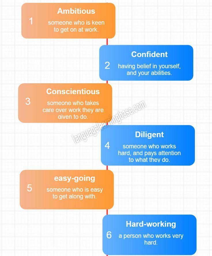 The 25+ best Resume adjectives ideas on Pinterest Bridget powers - amazing resumes