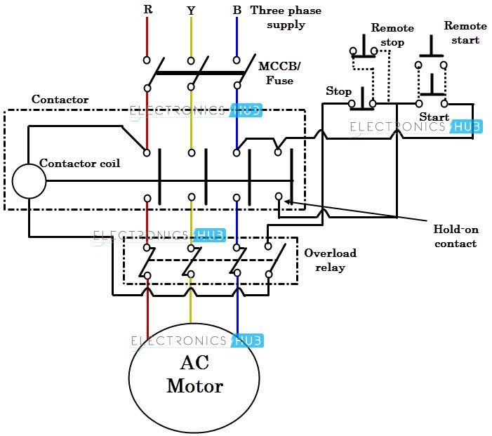 direct online starter/dol starter  circuit diagram