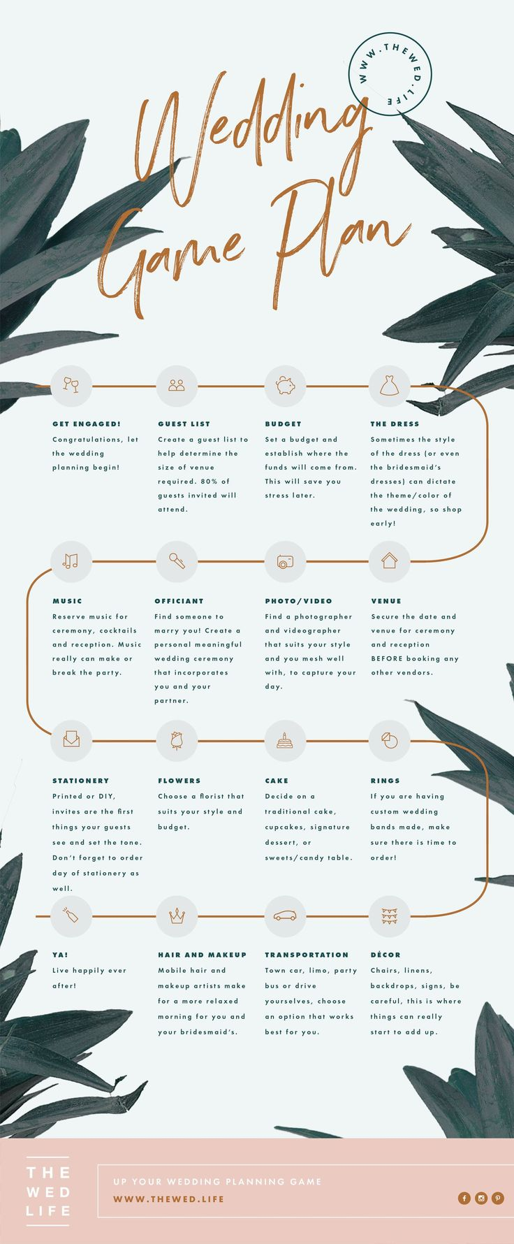 Another helpful timeline to help you with your wedding planning! #viewvenue www.agaveofsedona.com