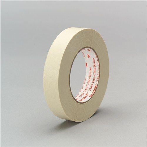 #Masking #Tape: http://goo.gl/9jZvQ