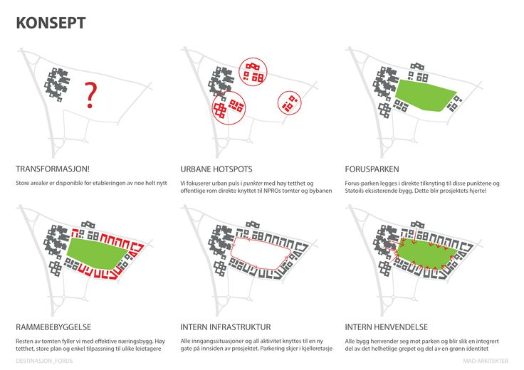 MAD arkitekter / destination Forus / concept competition