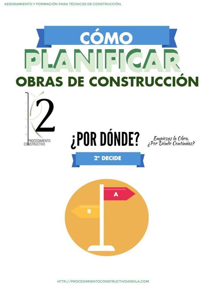 9 PASOS Para Saber Cómo Planificar Obras de Construcción - Procedimiento Constructivo ARDILA