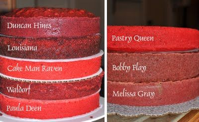 Red Velvet Vs Devils Food Cake
