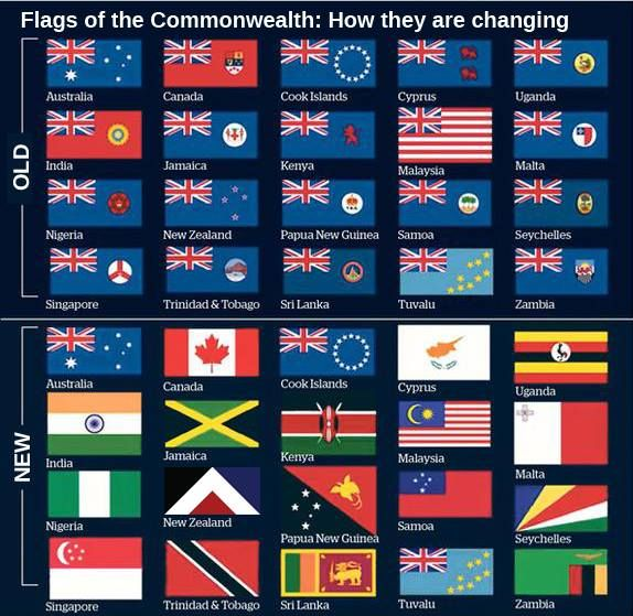 Red Peak in the stable of Commonwealth flags - recognisable and uniquely us, plays nicely with others