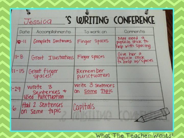 Freebie included...What the Teacher Wants!: Writing Conferences