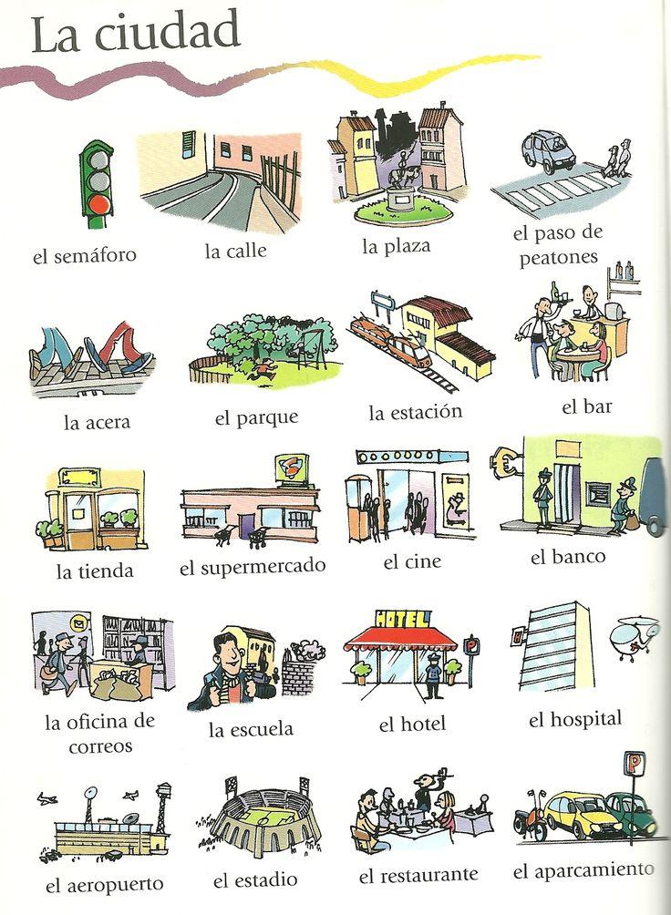 Vocabulario de la ciudad casa direcciones ciudad Manual de compras de un restaurante pdf