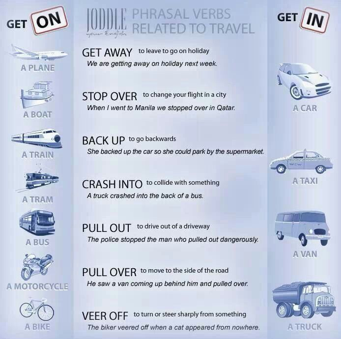 phrasal verbs related to travel