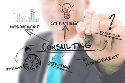 Uma consultoria em marketing digital pode resolver inúmeras deficiências do marketing corporativo sem a necessidade de contratação de equipe dedicada.