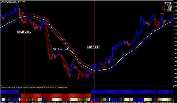 Xxl scalping forex trading system