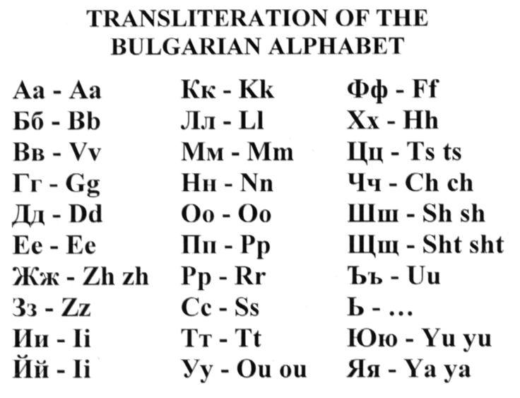 bulgarian alphabet - Google Search