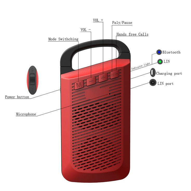 12 best 5019 4W Bluetooth Speaker images on Pinterest | Bluetooth ...