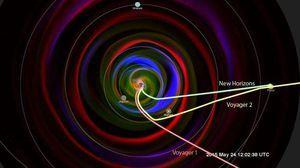 Наблюдения «Новых горизонтов» заполнили пробел в нашем понимании космоса