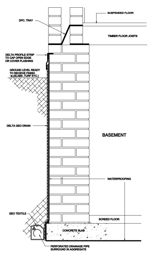 waterproofing basement  waterproofing basement details