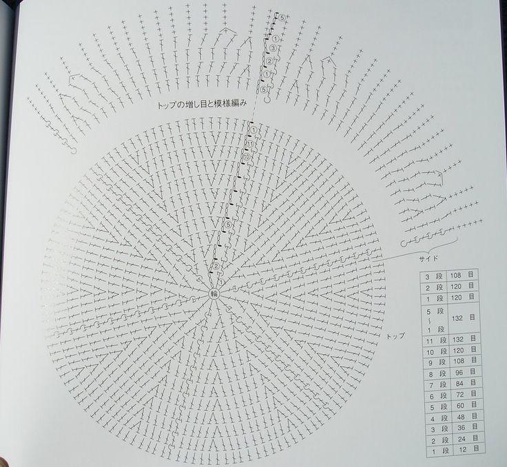 Free Crochet Patterns For Fedora Hat : 17 mejores ideas sobre Artesan?a De Sombrero De Vaquero en ...