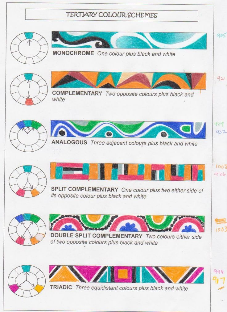 1142 Best High School Art 1 Drawing Images On Pinterest