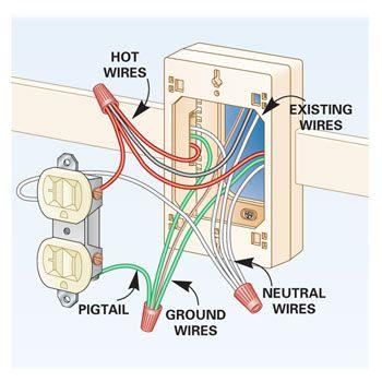 Surface Wiring