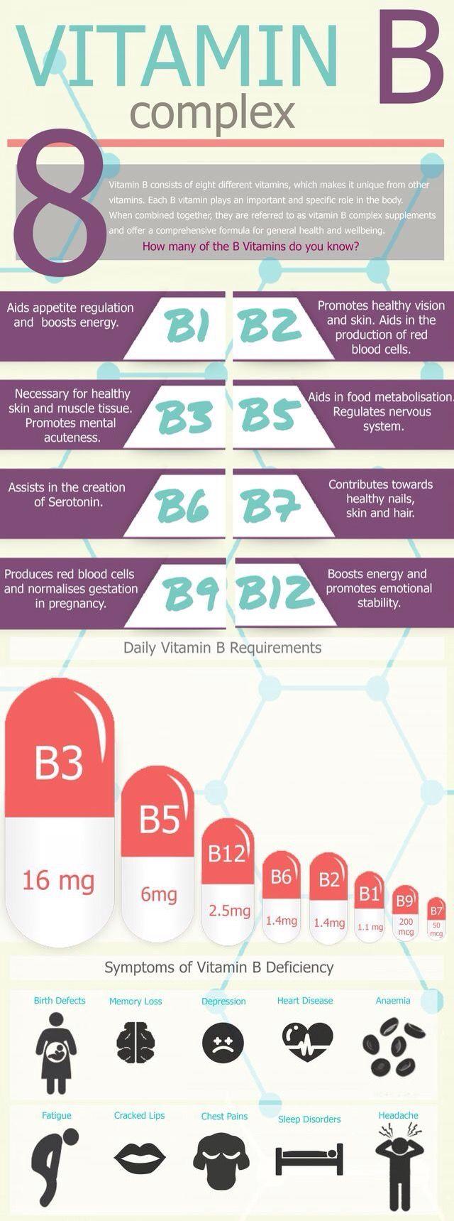 vitamin B complex facts benefits