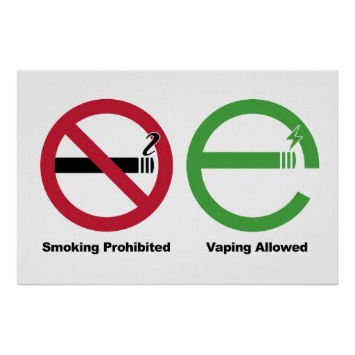 Smoking Prohibited. Vaping Allowed Print