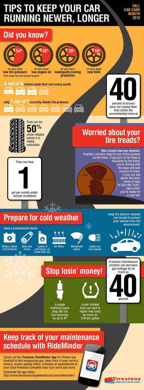 Tip to keep  your car running newer, longer. [infographic]