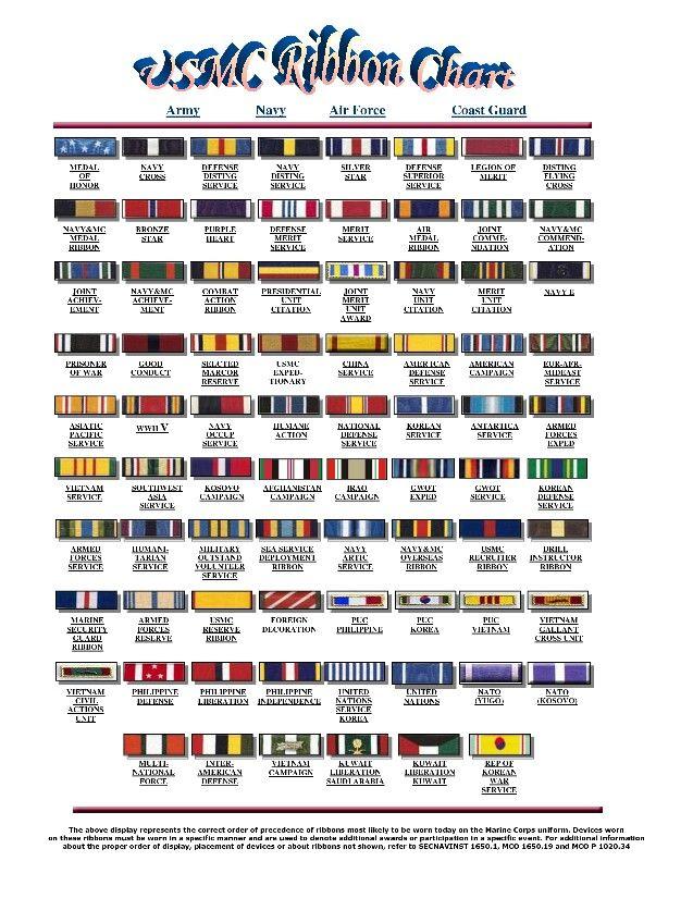 Usmc ribbon