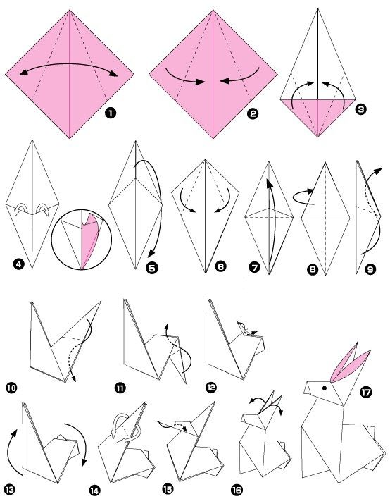 explication origami animaux facile