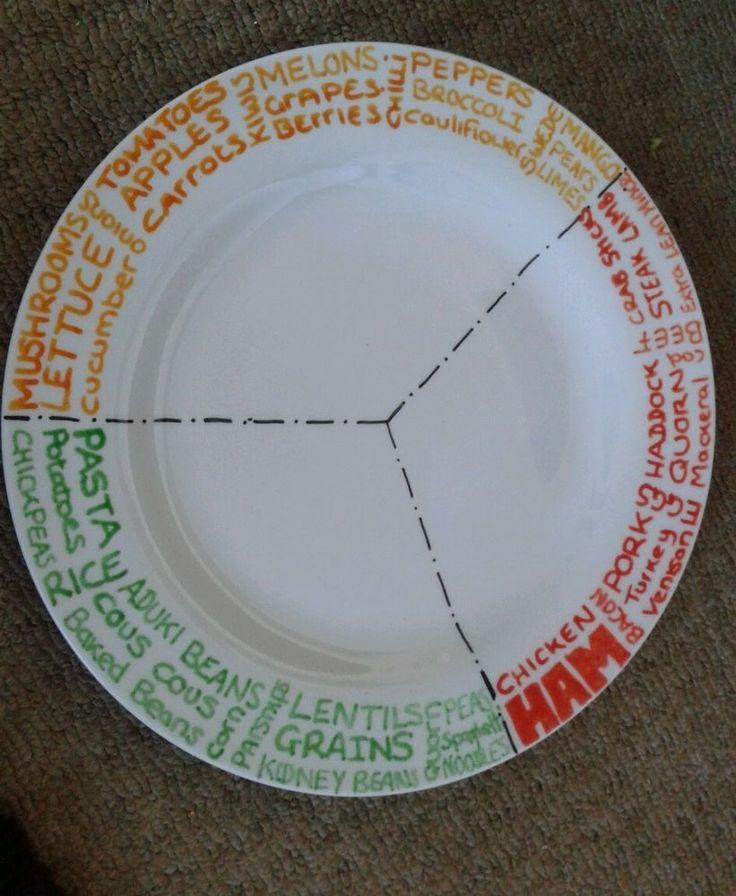 portion control plate design ideas