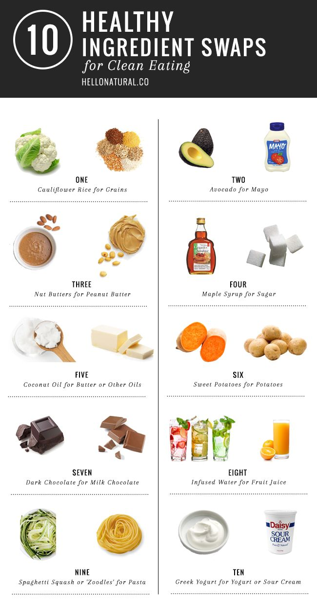 Our top 10 healthy ingredient swaps for making sure you eat clean at home. Keep these in your fridge and healthy eating will be easy!