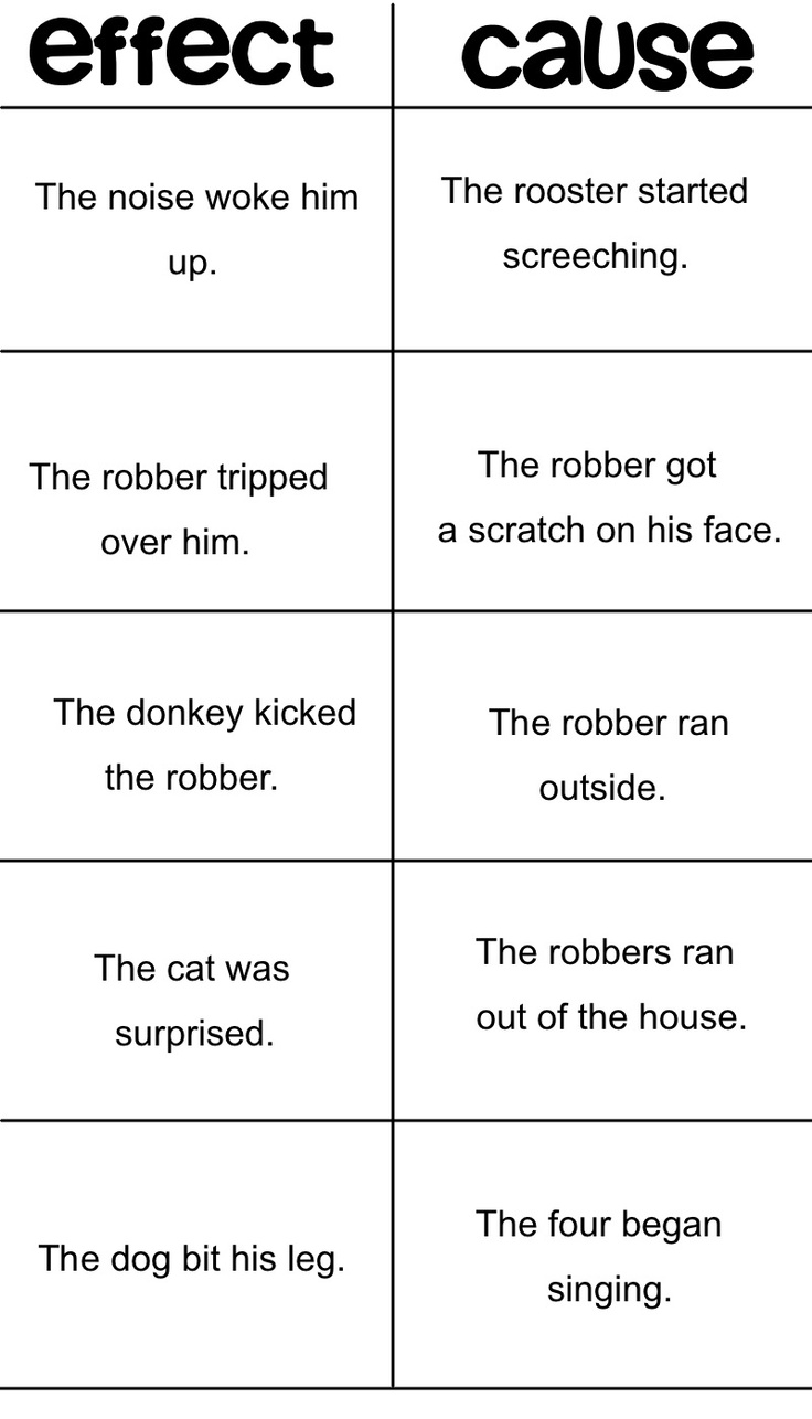 worksheet Cause And Effect Worksheets 5th Grade 45 best school cause and effect images on pinterest iintegratetechnology with bremen town musicians tara tiree