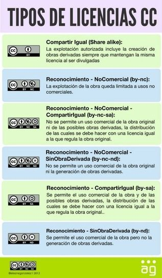 En la nube TIC: Qué son los contenidos abiertos #licencia #creativecommons