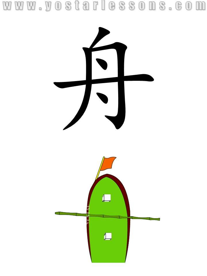 舟 = boat. Imagine a small boat with flag in the front. Detailed Chinese Lessons @ www.yostarlessons.com