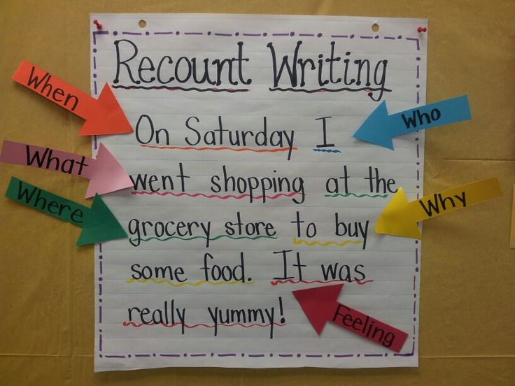 Analyzing recount writing in first grade (1 of 2)