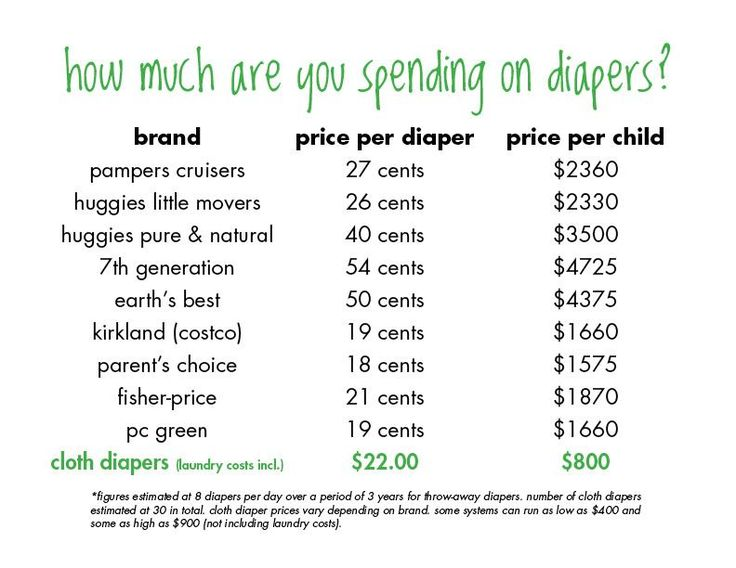 Cost of using disposable diapers...Using cloth I have spent way less than $800 for Ruthie, from newborn to last till potty training, and they will work for baby Lyden #2 as well!