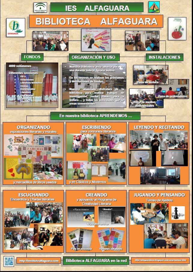 Servicios, programas y actuaciones de la biblioteca escolar del IES Alfaguara de Loja, vía Charo Iáñez y Victoria Mora