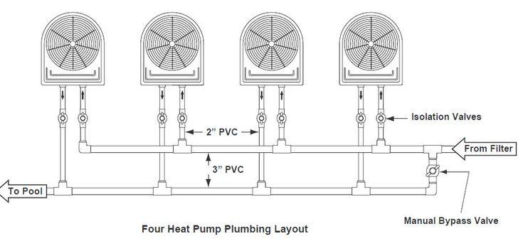 Multiple pumps pool plumbing diagram google search - Swimming pool pump and filter diagram ...