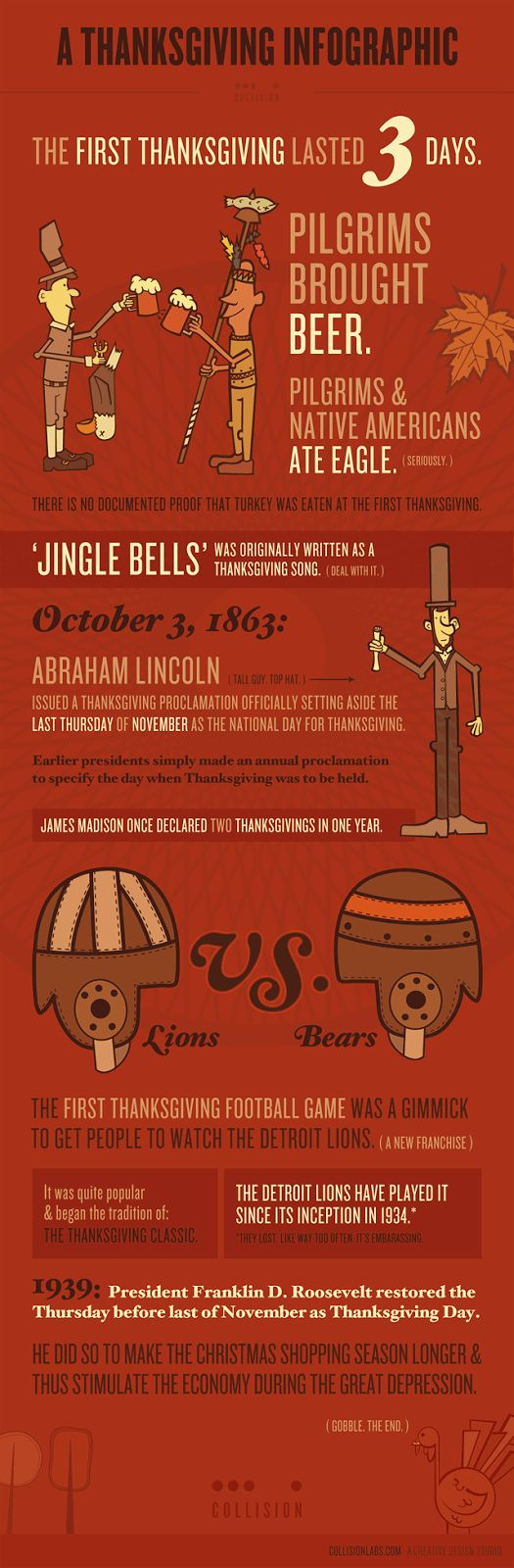 You'll never guess which Christmas song was originally written as a Thanksgiving song! -- Rotator Rod Weekend Infographic: Thanksgiving Fun Facts