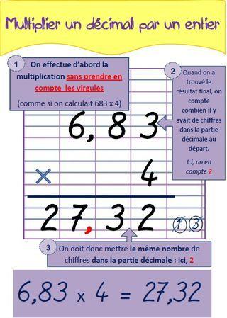 Les tables de multiplication sous forme de roues ma for Apprendre les tables de multiplication cm1
