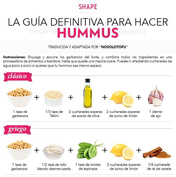"""Hace unos días, navegando por internet, encontré en la web de SHAPE , una """" guía definitiva """" para hacer hummus . En ella mostraban 13 fo..."""