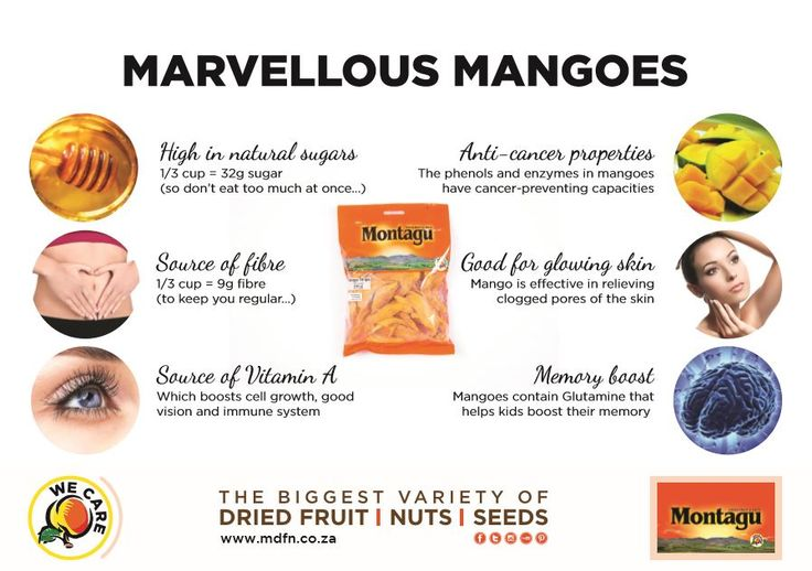 Did you know that a mango could do all this? It's not just a sweet treat, but a jam-packed powerhouse full of goodness!