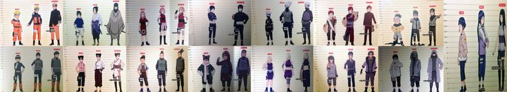 The Last Naruto the Movie Character Growth(part1) by aloli